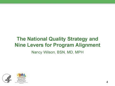 Slide 4. The National Quality Strateggy and Nine Levers for Program Alignment.