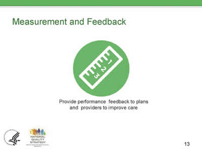 Slide 13. Measurement and Feedback.