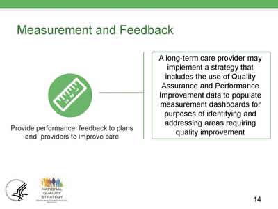 Slide 14. Measurement and Feedback.