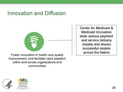Slide 28. Innovation and Diffusion.