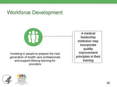 Slide 30. Workforce Development.