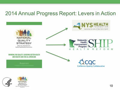 Slide 10. 2014 Annual Progress Report: Levers in Action