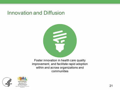 Slide 21. Innovation and Diffusion.