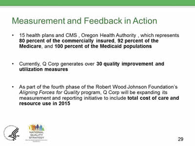 Slide 29. Measurement and Feedback in Action.