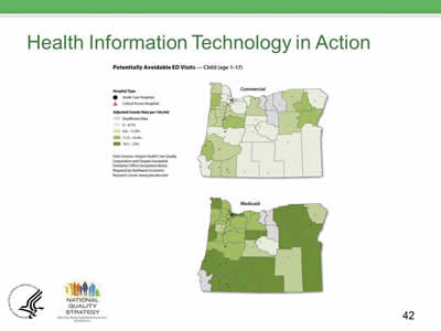 Slide 42. Health Information Technology in Action, continued.
